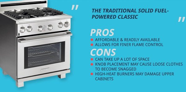 Pros & Cons of Gas Stoves over other Cooktops