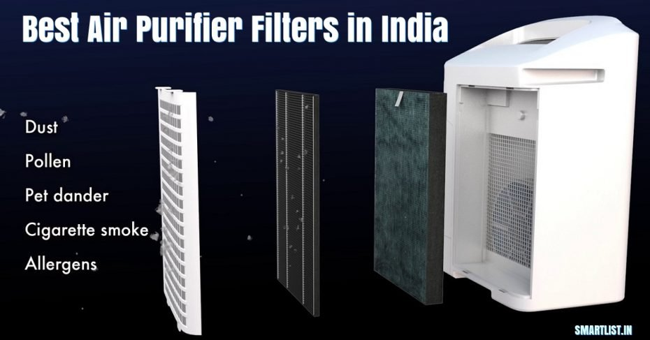 Best Replacement Air Filters for Air Purifiers in India