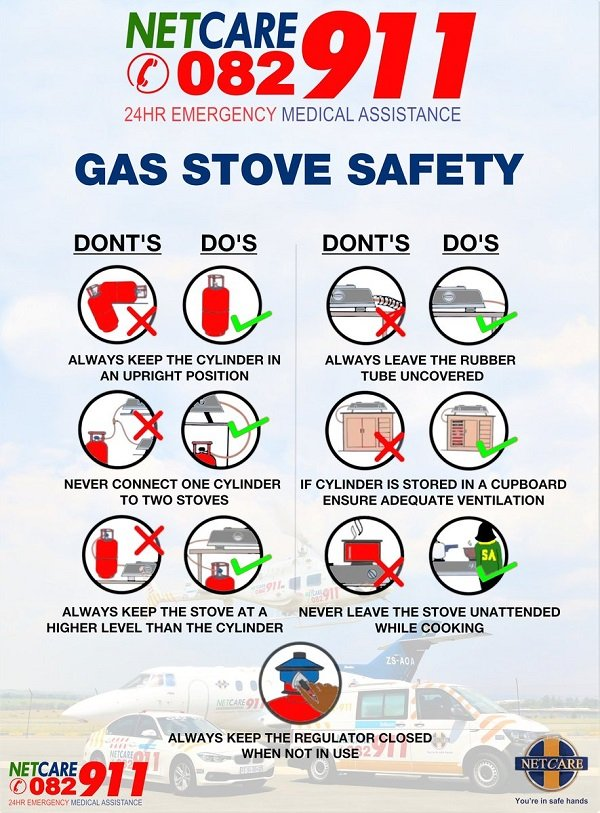 Info-graphic: Gas stove safety precautions
