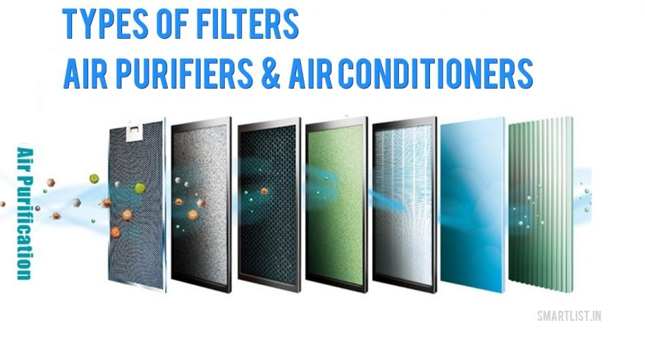 Air Purifier and Air Conditioning Filter Types