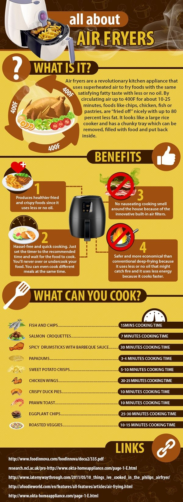 Info-graphic on Air Fryer Cooking