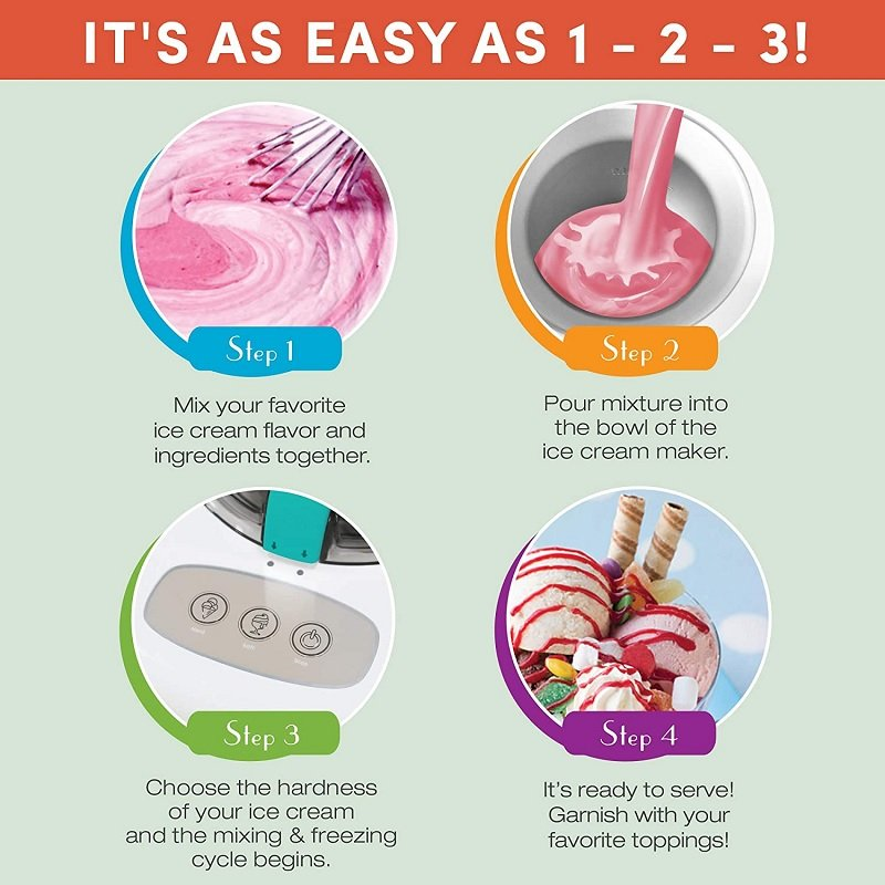 Info-graph: Easy 3 Steps to Make Ice Cream